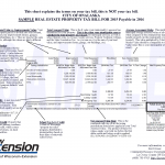 City of Onalaska Tax Bill Explanation 2015